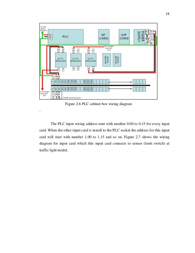 cd2636 20 18 figure 2 6 plc cabinet box wiring diagram