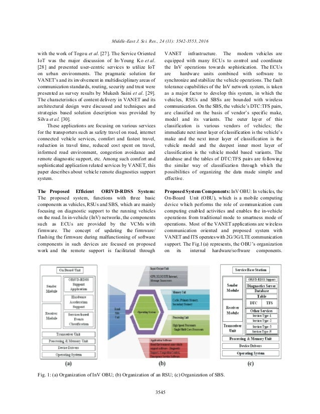 Middle-East J. Sci. Res., 24 (11): 3542-3553, 2016 3545 with the work of Togou et al. [27]. The Service Oriented VANET inf...