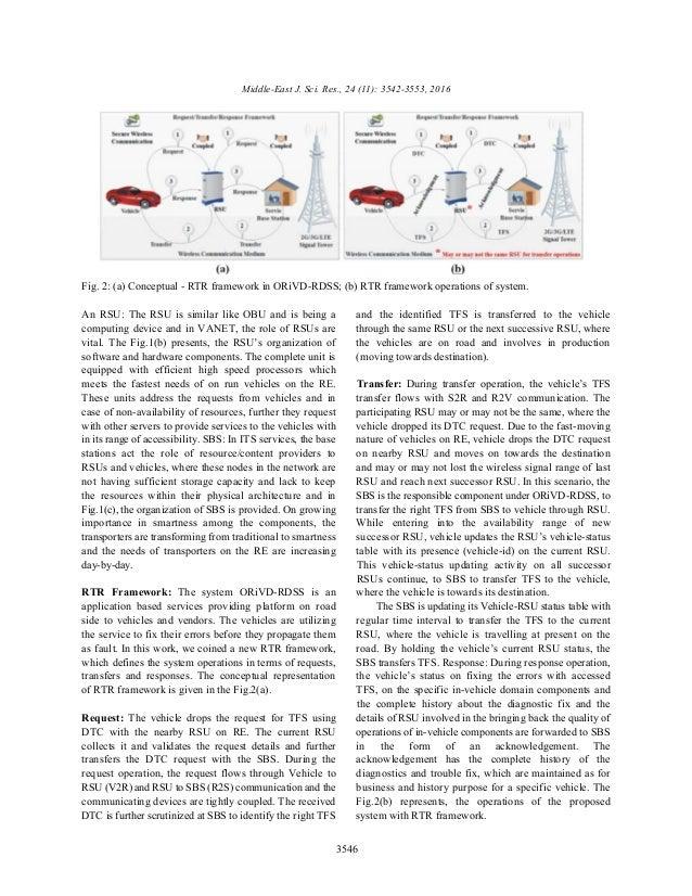 Middle-East J. Sci. Res., 24 (11): 3542-3553, 2016 3546 Fig. 2: (a) Conceptual - RTR framework in ORiVD-RDSS; (b) RTR fram...
