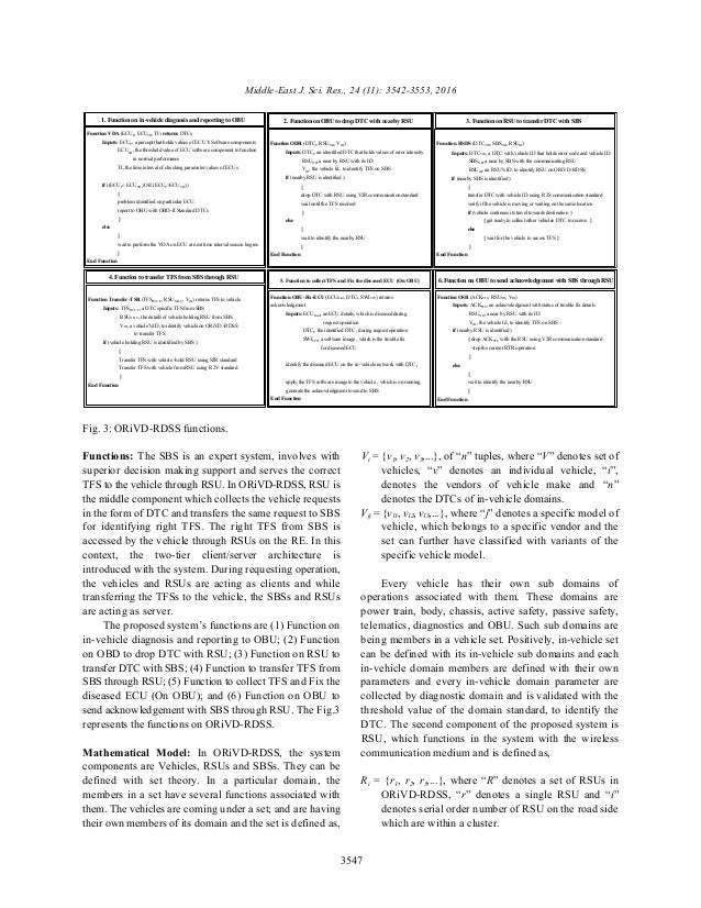 text 1. Function on in-vehicle diagnosis and reporting to OBU Function VDA(ECUP, ECUTH, TI) returns DTCs Inputs: ECUP, a p...