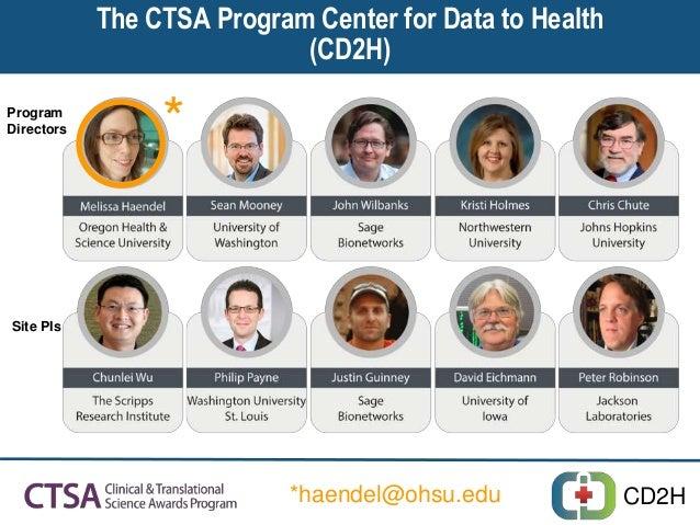 The CTSA Program Center for Data to Health (CD2H) Program Directors Site PIs CD2H * *haendel@ohsu.edu