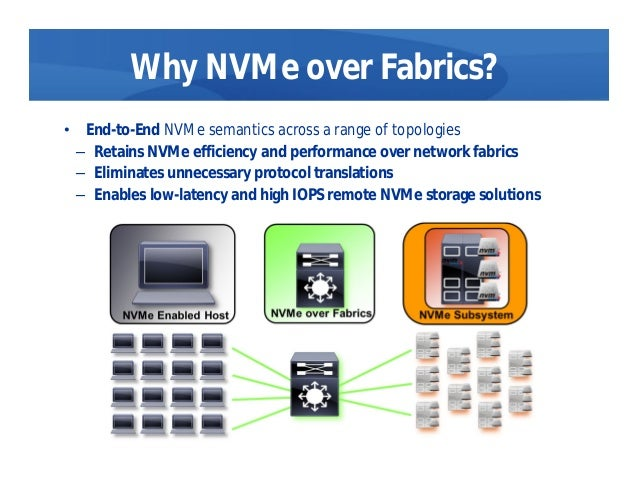 Introduction To Nvme Over Fabrics