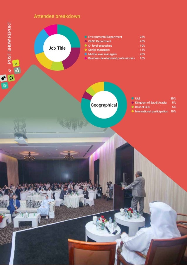 Post Show Report For Waste Management Middle East Forum