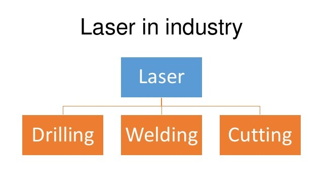 Laser in industry Laser Drilling Welding Cutting