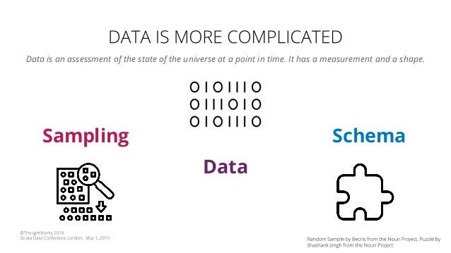 Our code, data, and models should be versioned and shareable without unnecessary work. ■ Data and models can be very large...