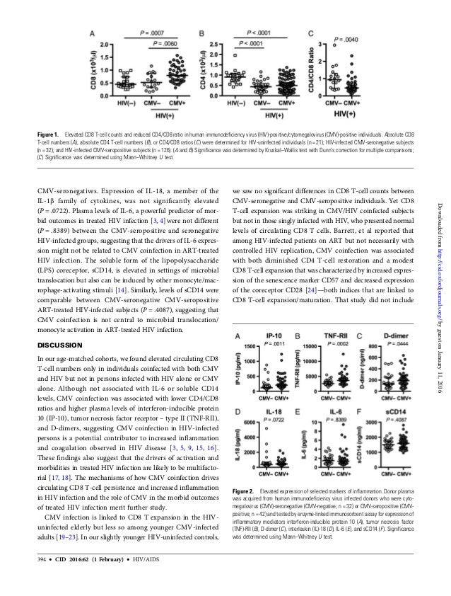 CD8 y CMV en VIH Slide 3