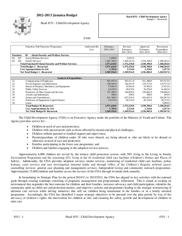 2012-2013 Jamaica Budget                                                           Head 4551 - Child Development Agency   ...