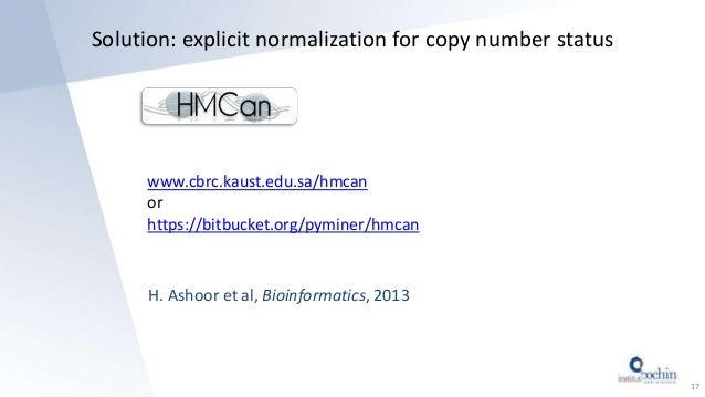Solution: explicit normalization for copy number status H. Ashoor et al, Bioinformatics, 2013 www.cbrc.kaust.edu.sa/hmcan ...