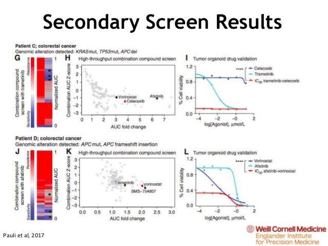 Secondary Screen Results Pauli et al, 2017