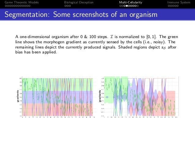 Game Theoretic Models Biological Deception Multi-Cellularity Immune System Segmentation: Some screenshots of an organism A...