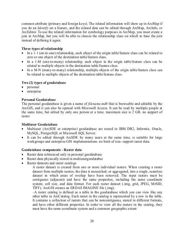 CDAC Training Report Jan_March_2011