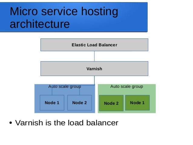 Auto scale groupAuto scale group Micro service hosting architecture ● Varnish is the load balancer Elastic Load BalancerEl...