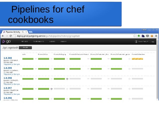 Pipelines for chef cookbooks
