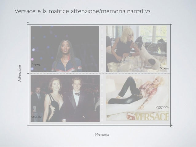 Attenzione Memoria News Storie Gossip Kate middletone Leggende Versace e la matrice attenzione/memoria narrativa Leggenda...
