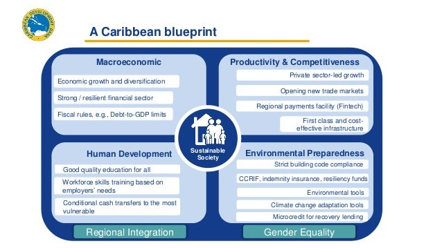Caribbean Economic Review and 2018 Outlook
