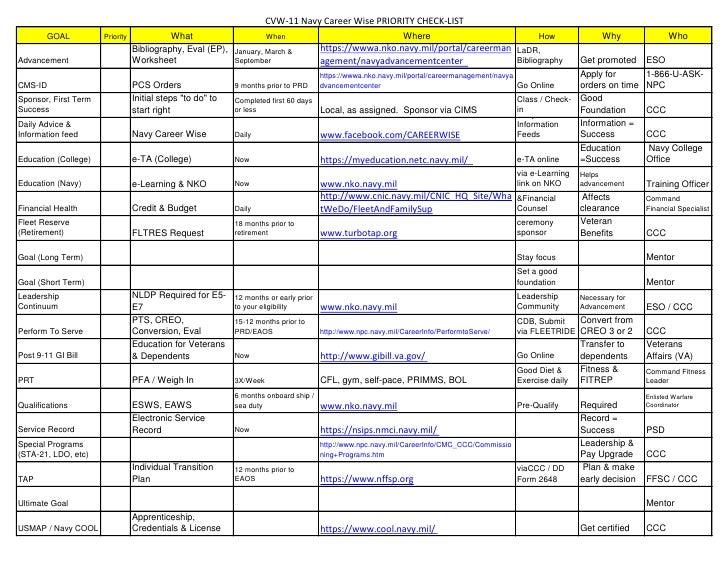 Facilitator: YN1(SS) Adam Davis - ppt video online download