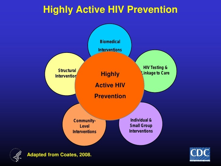 essays on aids prevention Perceptions and attitudes towards hiv health and social qualitative research approach will be used to address hiv/aids prevention among more from uk essays.