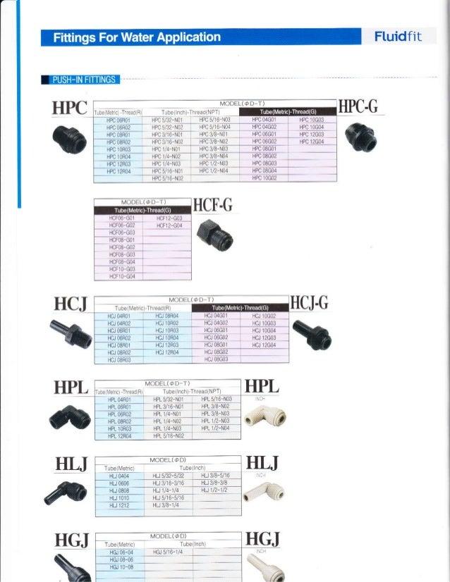 Thông số kỹ thuật CDC khí nén thủy lực, Catalogue CDC preumatic