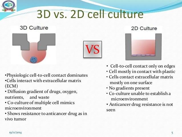 Cell culture techniques ppt