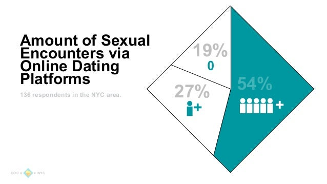 internet dating safety act new york