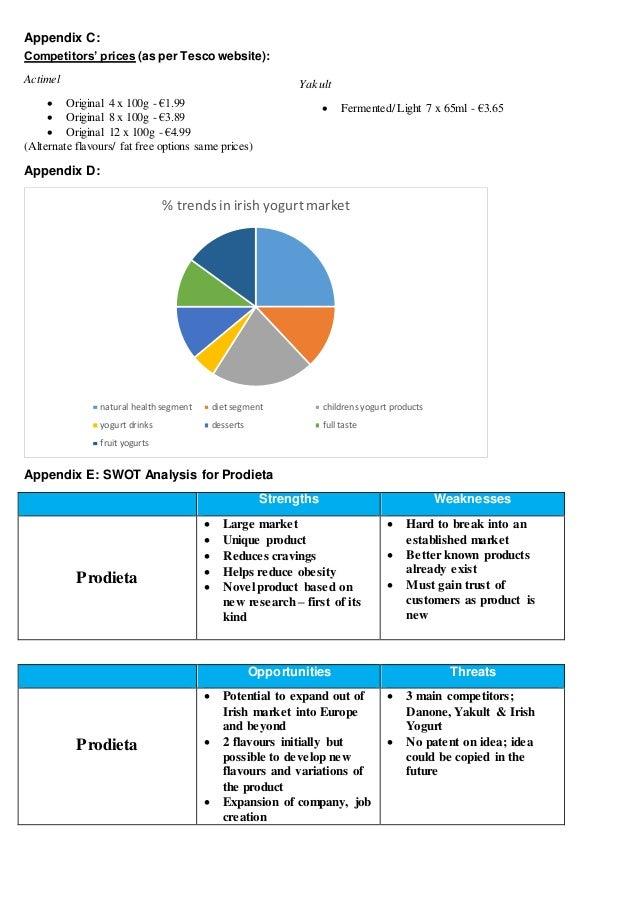 marketing plan bliss yogurt marketing essay Check out our new marketing plan sample concerning frozen yogurt delight   marketing plan sample for frozen yogurts delight  marketing plan strategy.
