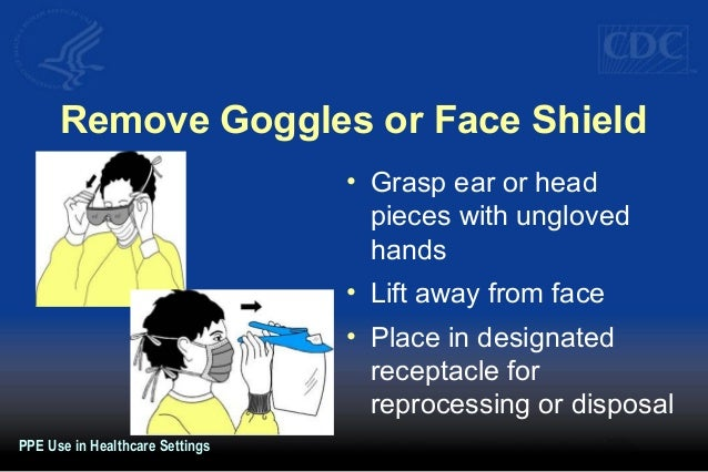 Remove Goggles or Face Shield • Grasp ear or head pieces with ungloved hands • Lift away from face • Place in designated r...