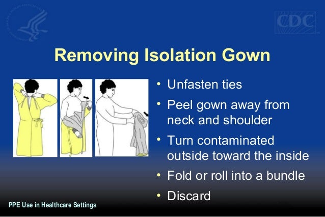 Removing Isolation Gown • Unfasten ties • Peel gown away from neck and shoulder • Turn contaminated outside toward the ins...