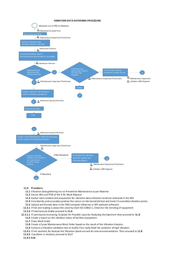 maintenance work order flow chart images