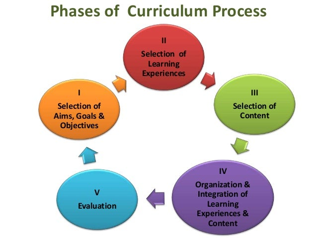 what does curriculum area mean