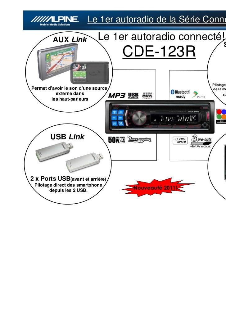 """Le 1er autoradio de la Série Connectivité """"LINK""""         AUX Link            Le 1er autoradio connecté!                   ..."""