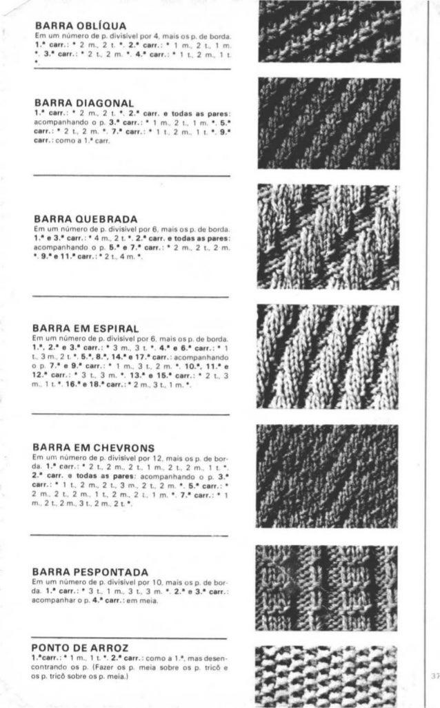 Como calculo quantidade de pontos no tricô
