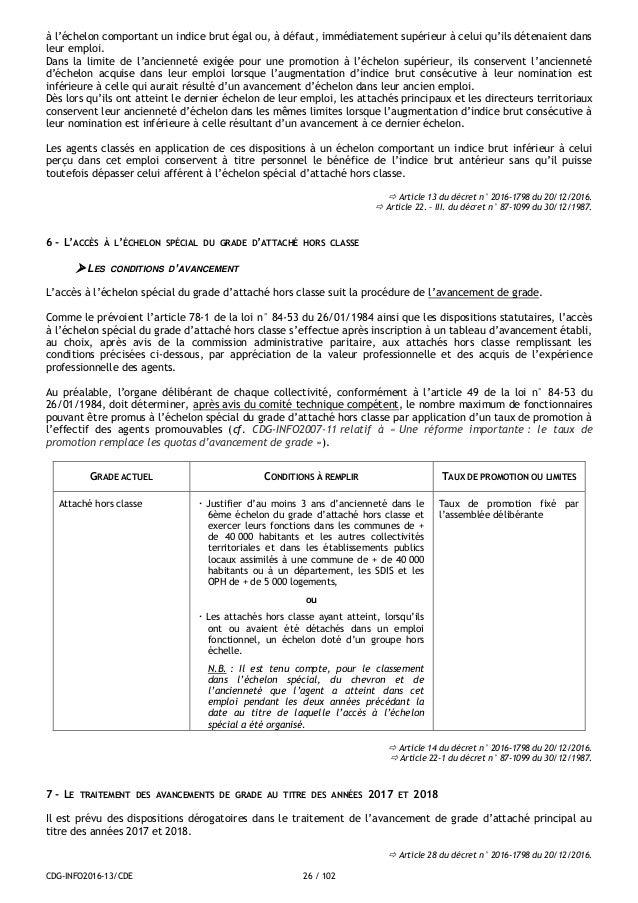 Ppcr Fonction Publique Territoriale Cdg Info