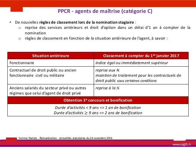 Cdg 35 actualites statutaires - Grille indiciaire agent territorial ...