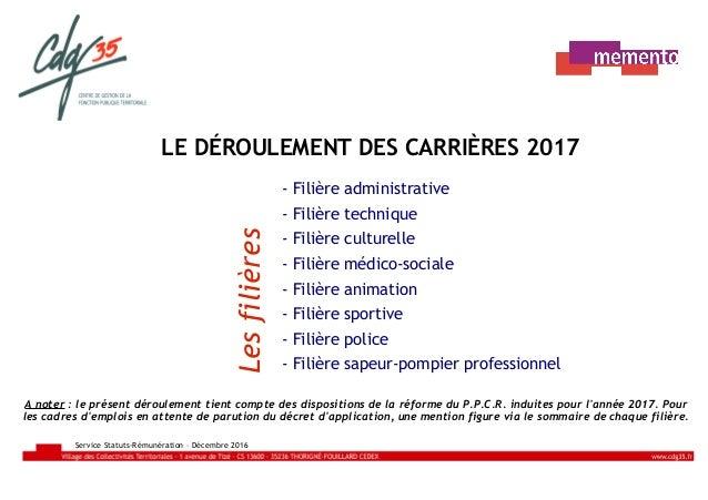 - Filière administrative - Filière technique - Filière culturelle - Filière médico-sociale - Filière animation - Filière s...