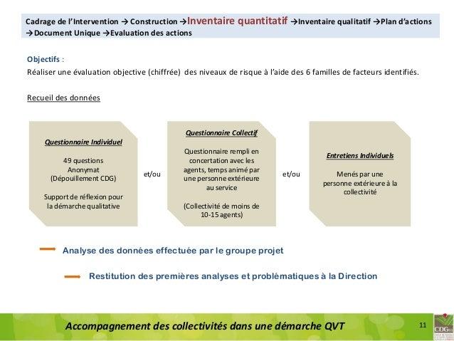 RECUEIL DE DONNEES ET DEFINITIONS DES OBJECTIFS - Collectif