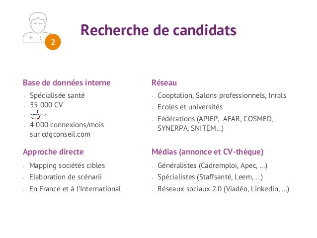 cdg conseil  executive search in life sciences