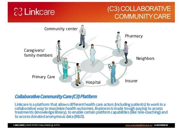 LINKCARE | INVESTOR CHALLENGE @ 4YFN Operación Inversiones Tanaka jose.sanchez@linkcare.es +34933968822 (C3)COLLABORATIVE ...