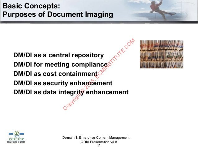 CDIA Presentation v4.8Copyright © 2015 Basic Concepts:  Purposes of Document Imaging DM/DI as a central repository DM/DI ...