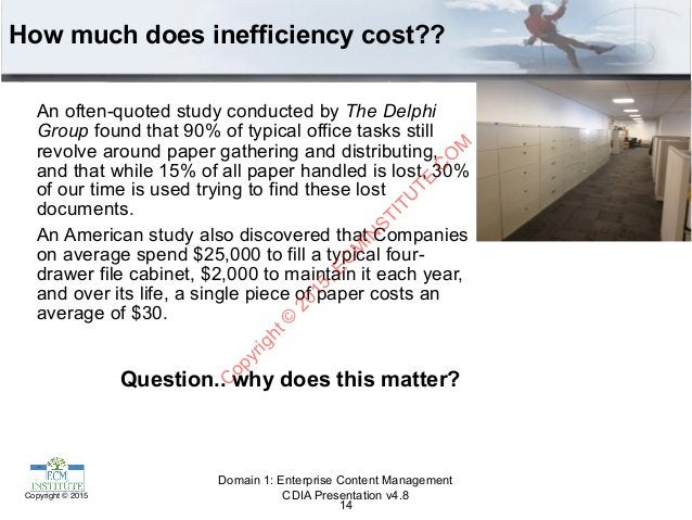 CDIA Presentation v4.8Copyright © 2015 How much does inefficiency cost?? An often-quoted study conducted by The Delphi Gro...