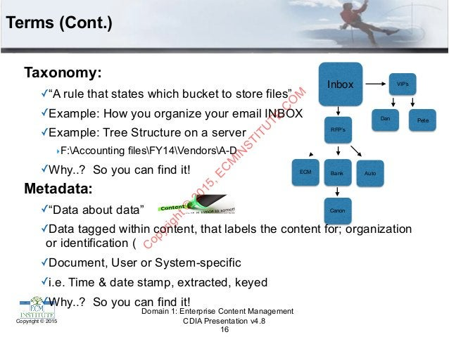 """CDIA Presentation v4.8Copyright © 2015 Terms (Cont.) Taxonomy: ✓""""A rule that states which bucket to store files"""" ✓Example:..."""