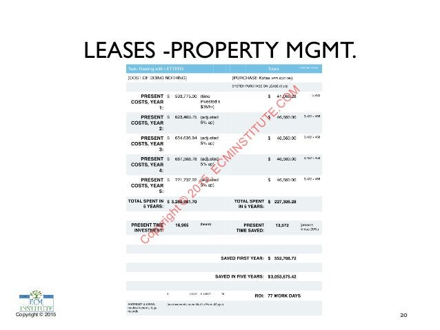 20Copyright © 2015 LEASES -PROPERTY MGMT. C opyright© 2015,EC M IN STITU TE.C O M