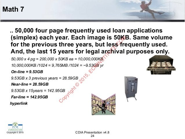 CDIA Presentation v4.8Copyright © 2015 Math 7 .. 50,000 four page frequently used loan applications (simplex) each year. E...