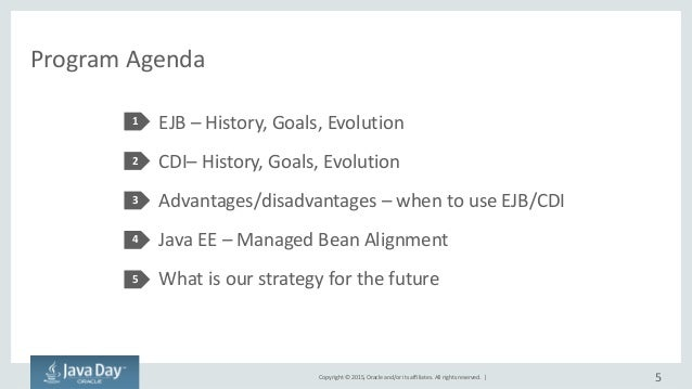 EJB and CDI - Alignment and Strategy Slide 5