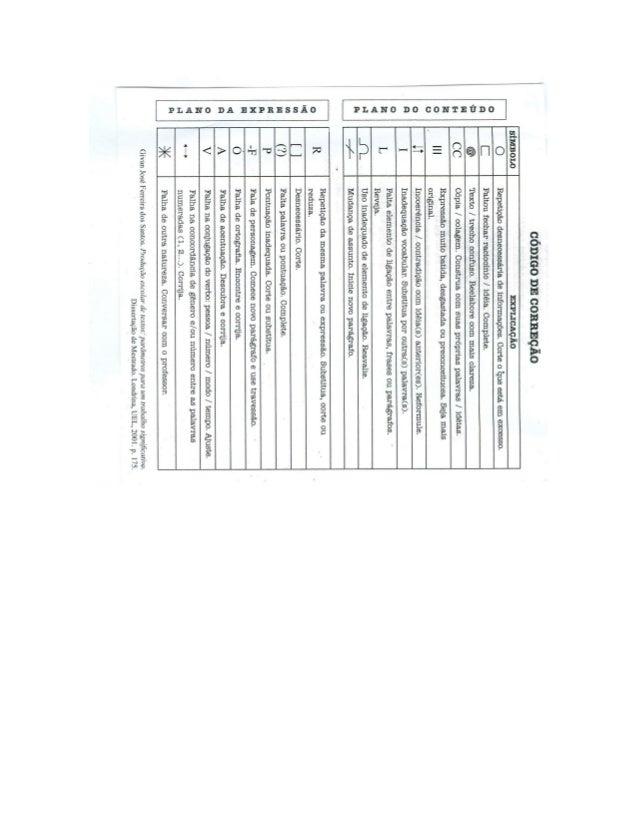 Código redação
