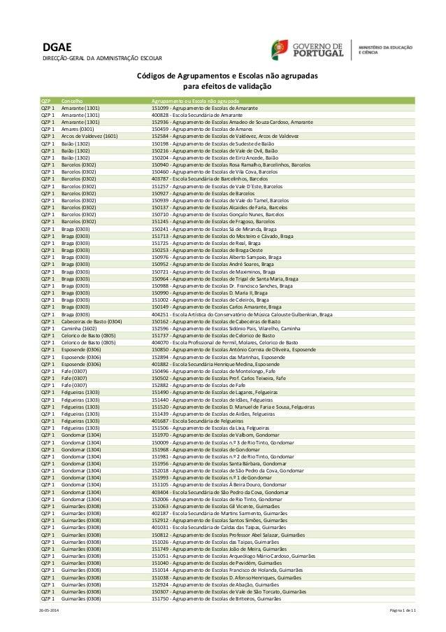 QZP Concelho Agrupamento ou Escola não agrupada QZP 1 Amarante (1301) 151099 - Agrupamento de Escolas de Amarante QZP 1 Am...