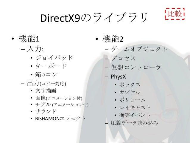 DirectX11