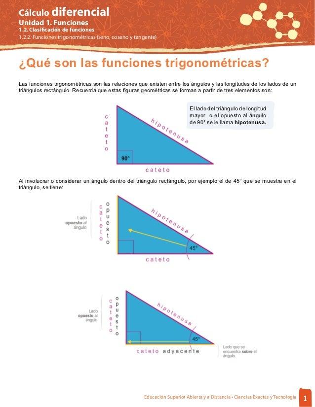 Cálculo diferencialUnidad 1. Funciones1.2. Clasificación de funciones1.2.2. Funciones trigonométricas (seno, coseno y tang...