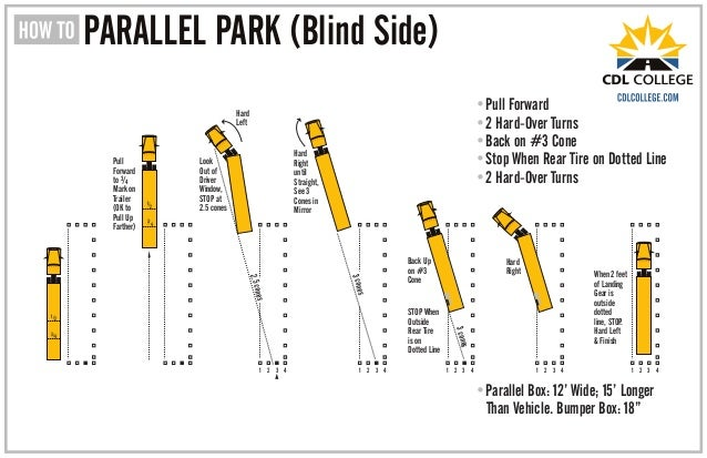 cdl college truck driving school inforgraphic parallel parking blind rh slideshare net Dog Ear Diagram Diagram Series