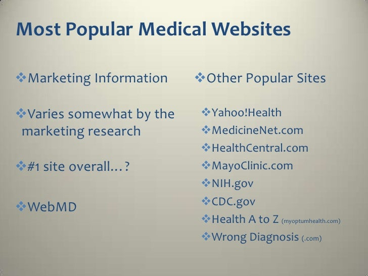 Most Popular Medical WebsitesMarketing Information    Other Popular SitesVaries somewhat by the    Yahoo!Health market...