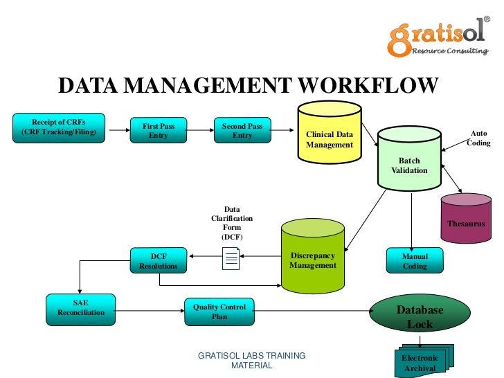 Web based workflow 28 images workflow designf figure 3 for Web based home design software